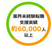 転職支援実績約60,000人