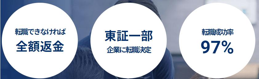東証上場企業に就職決定