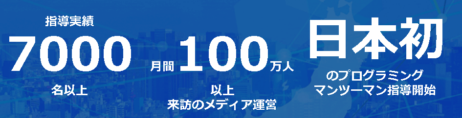 日本初のマンツーマン指導&指導実績多数