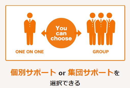 個別サポートと集団サポートが選択できる