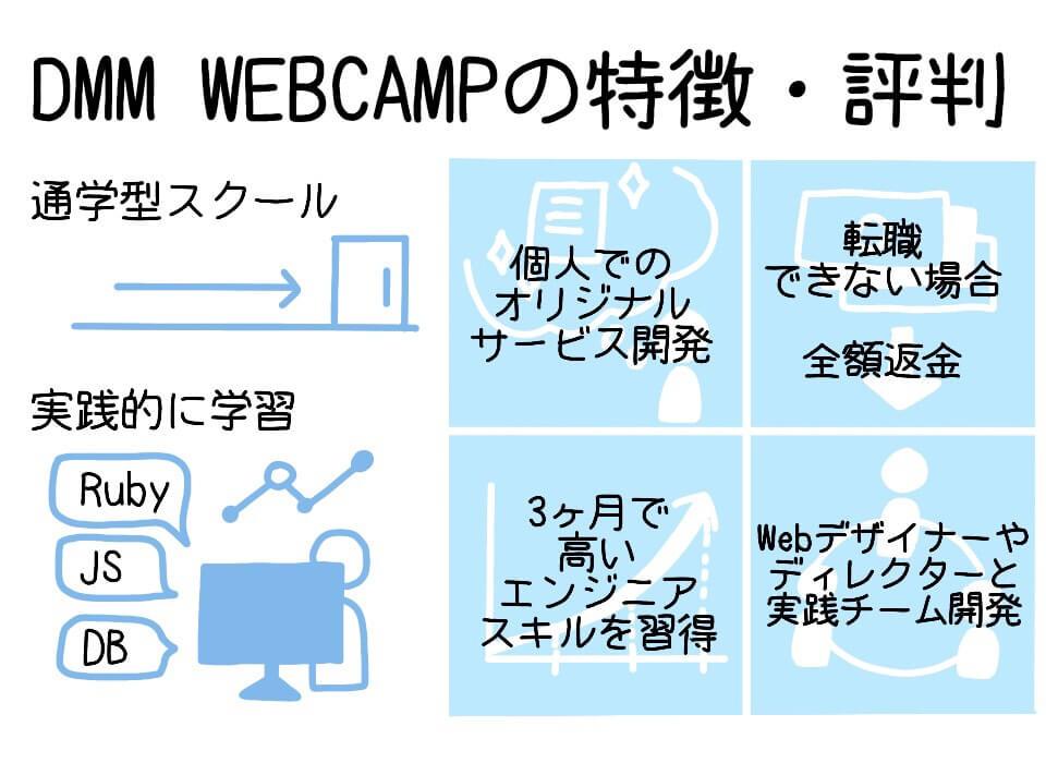 DMM WEBCAMPの評判・特徴