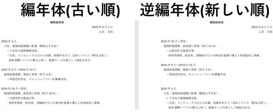 職務経歴書の様式(編年体形式・逆編年体形式)について
